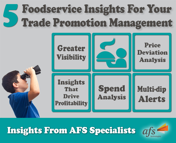 Foodservice-Infographic