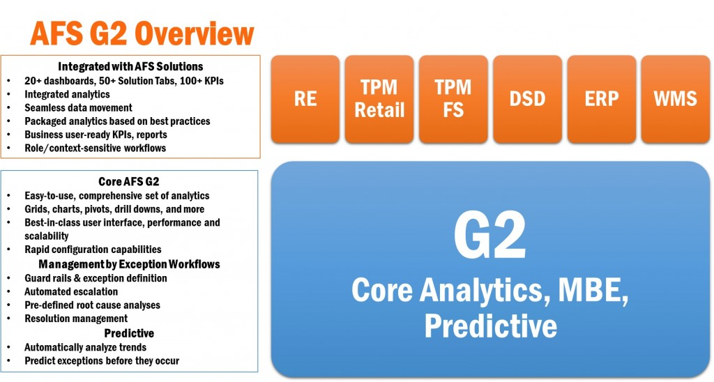 G2_overview1