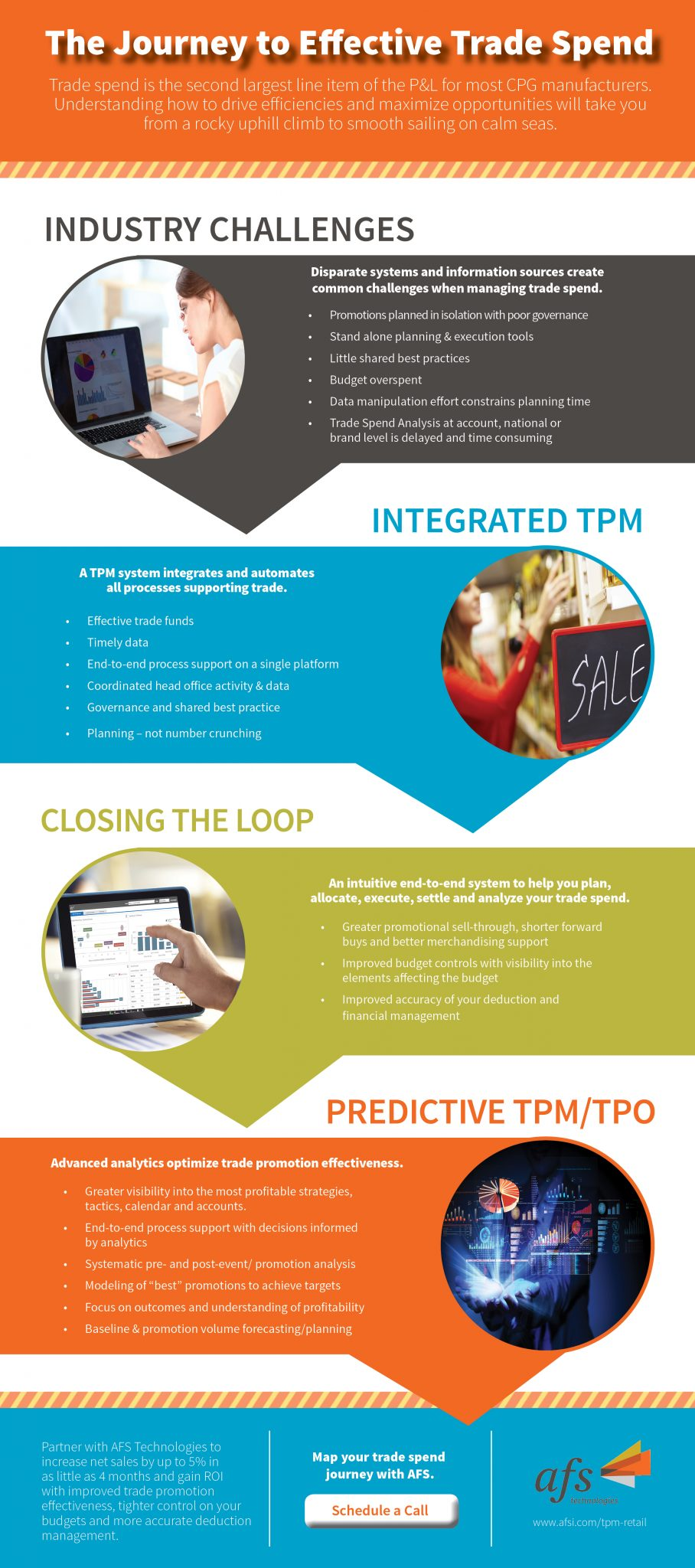 TPM INFOGRAPHIC FINAL 10-5-16