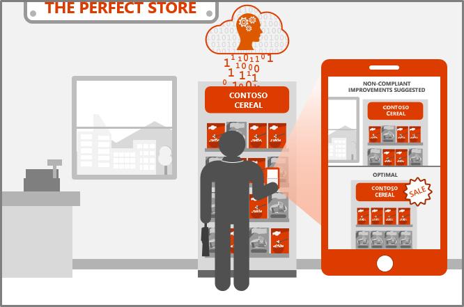 CPG-Retail-Apocalypse